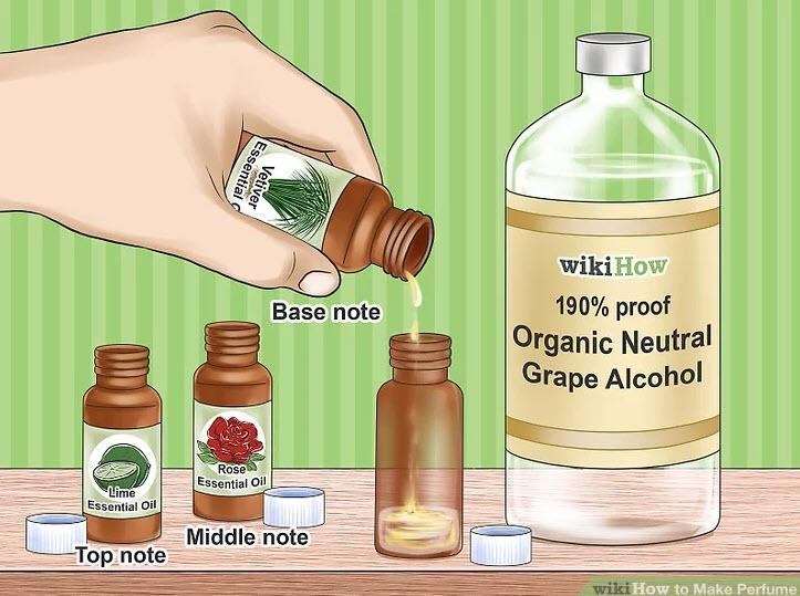آموزش ساخت عطر-روغنهای ضروری را اضافه کنید